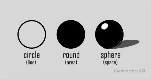 how to create a glow around a sphere